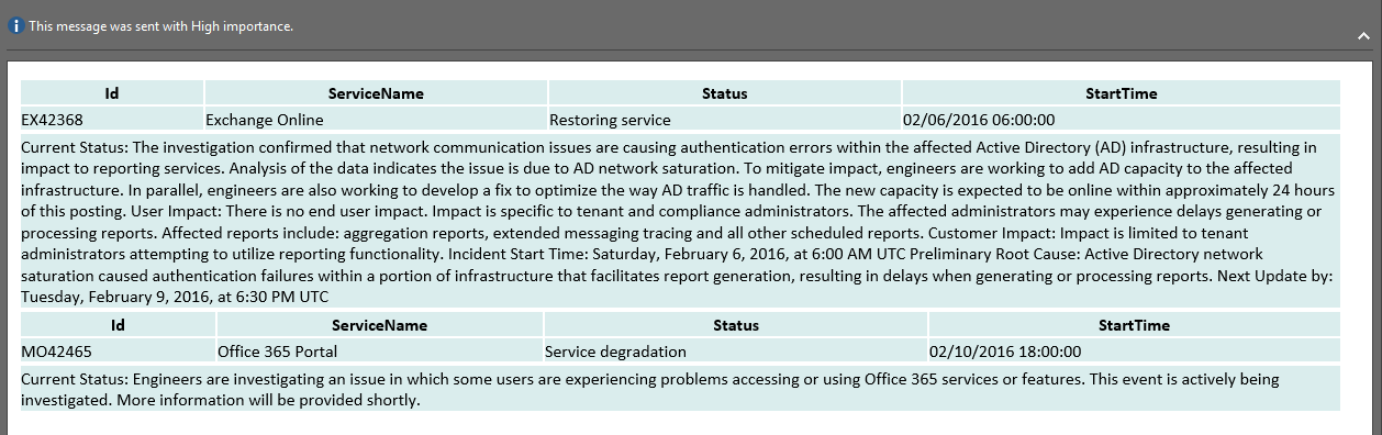 Office 365 Health Monitoring with PowerShell 3